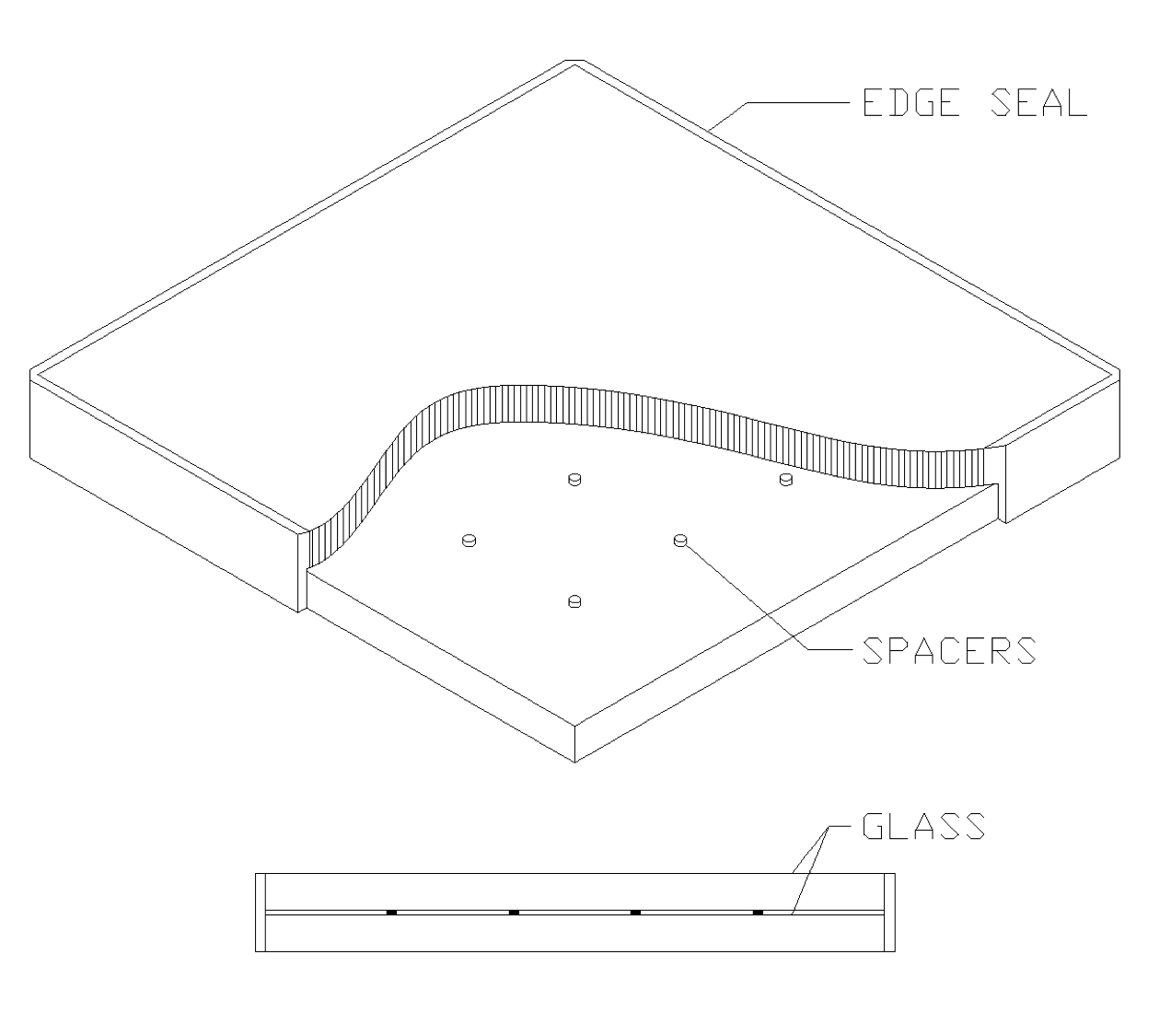 Cross-section of glass: two layers of glass separated by spacers and surrounded by an edge seal.